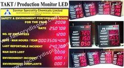 Display Safety Scoreboard