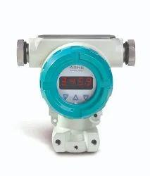 MMX-408 Loop Powered Indicators