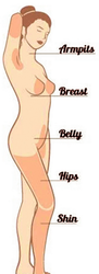 Laser Hair Removal Treatment Service