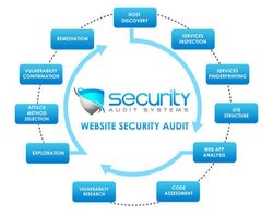 Web Application Security Services