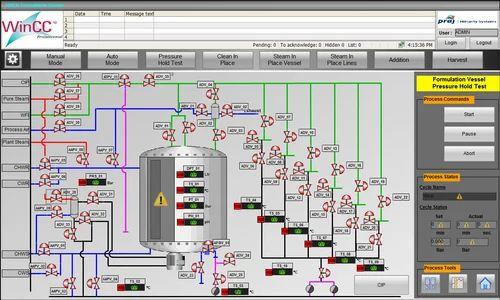 plc programming  scada   s7