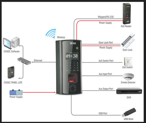 Cobra Controls Acp1t 1door Computerized Access Control System Kit By