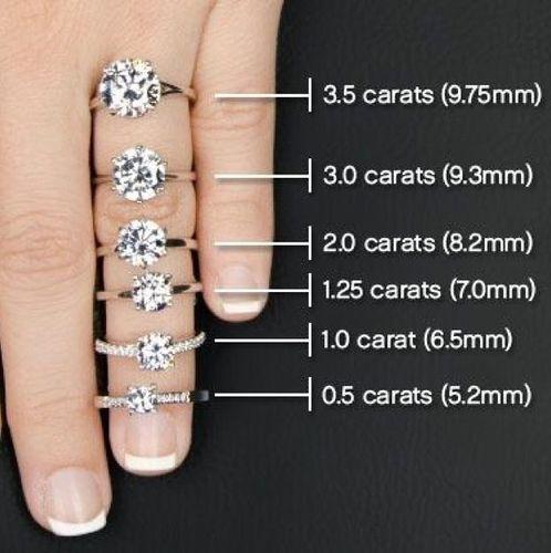 3 Carat Real Diamond At Rs 400000 Piece Diamond Rings
