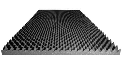 Sound Proof Material Sound Proof Foam Sheets