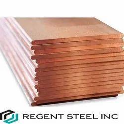 Copper Clad Aluminium Sheet