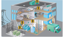 Building Automation And  Communication Systems