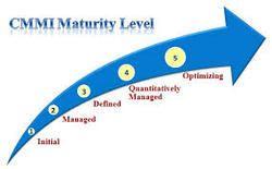 CMM Level 3 Certification Procedure Process