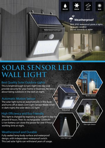 Solar Sensor Led Wall Light Giftana
