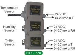 Eco Version Humidity And Temperature Transmitter