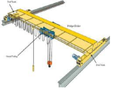 EOT Crane 5 Ton Capacity