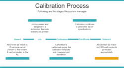 Calibration Management Software at Best Price in India