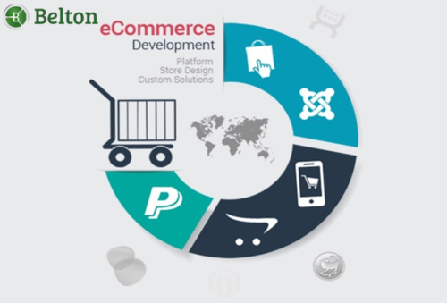E-Commerce Product (Large Scale)