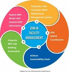 Facility Management Outsourcing Service