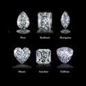 0.80 Mm To 3 Mm Round Cut Def Moissanite Diamond