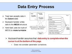 Data Entry Process With Secure Payment