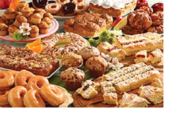 Bakery Testing Services
