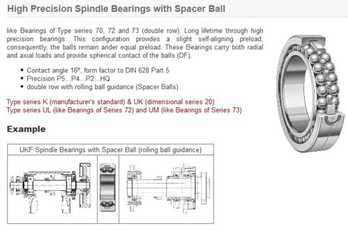 K45 Ukf High Precision Spindle Bearings