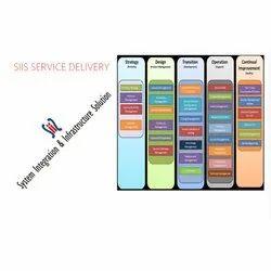 FMS Service