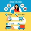 Online Shopping Graphic Designing Service