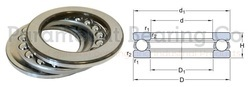 51322 ZKL Thrust Ball Bearing