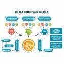 Online Industrial Mega Food Park Scheme Report Services, Pan India