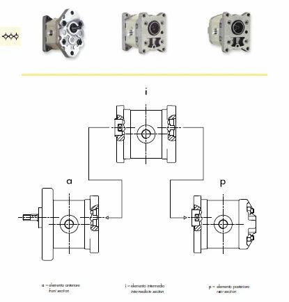 Hydraulic Gear Pump Micro Gear Pumps 0 25 - 0 5 Marzocchi, ,Micro