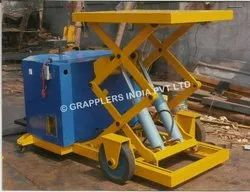 Manual & Battery Operated Handling And Lifting Equipment