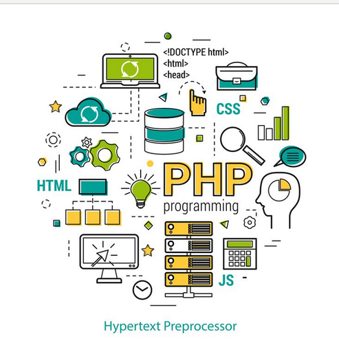 Php Web Development Services, E Shop Development, Java Web