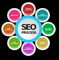 SEO Strategy Service