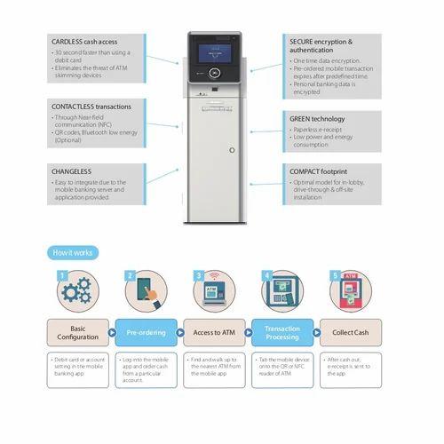 Hyosung TNS MV100 A Revolutionary mobile ATM BTS - Hyosung