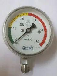 Ventilator Gauge