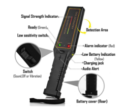 HHMD Scorpion ( LED Bar ) Handheld Metal Detector