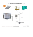 Zero Export Solar Device