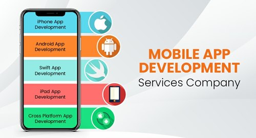 English Local Mobile Application Development, Development Platforms: Android
