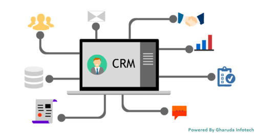 Customer Relationship Management Software CRM at Rs 1/unit | Nungambakkam |  Chennai| ID: 20236346362