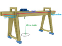 Heavy Duty Gantry Cranes