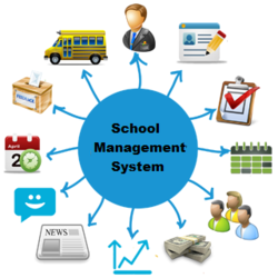 synopsis of school management system