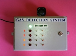 Gas Detector System