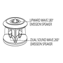 3D Stereo Wave Ultrasonic Pest Repeller