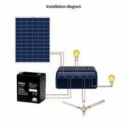 MPPT Solar Charger Controller at Rs 10000 /kilowatt   Mppt