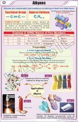 Alkynes For Chemistry Chart