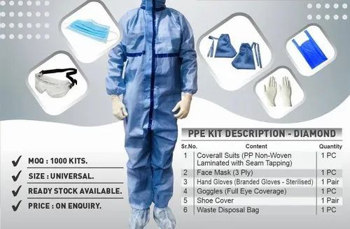 PPE Kit (SITRA Approved)