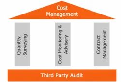 Contracts and Costs Management Services