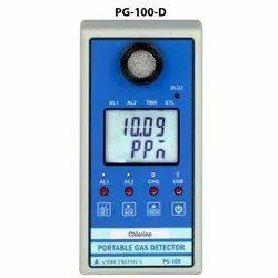 Portable Combustible Gas Detector