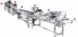 Fully Automatic Paratha Making Machine