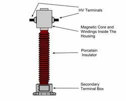 NABL Calibration Service For Potential Transformer(PT)