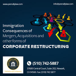 Existing company modification Corporate Restructuring, Location: Pan India