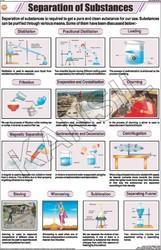 Separation Of Substances For Chemistry Chart