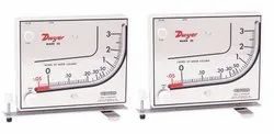 Mark II Model 25 Dwyer Manometer Range 0-3 Inches WC