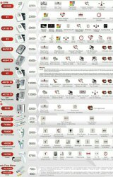 HOME USE MEDICAL INSTRUMENTS